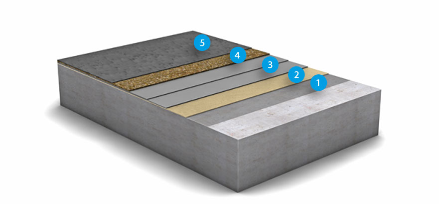 OS 10 surface protection system <br/>MC-Floor TopSpeed flex plus