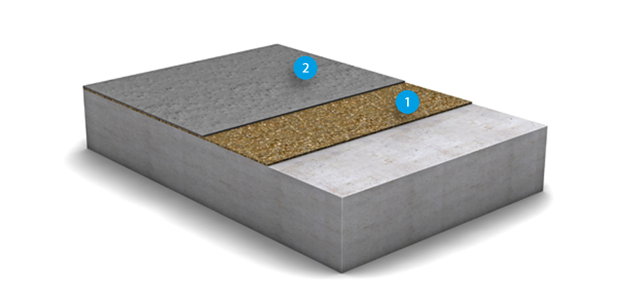 OS 8 surface protection system MC-DUR 1200 VK / MC-Floor TopSpeed