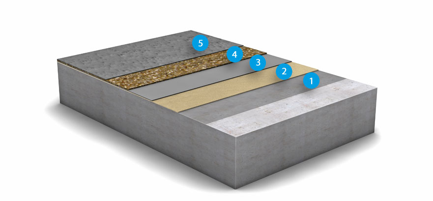 OS 8 surface protection system <br/>MC-Floor TopSpeed flex